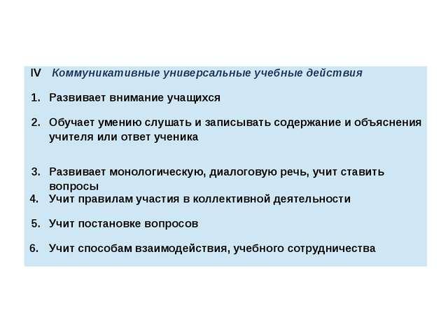 IV Коммуникативные универсальные учебные действия 1. Развивает внимание учащ...