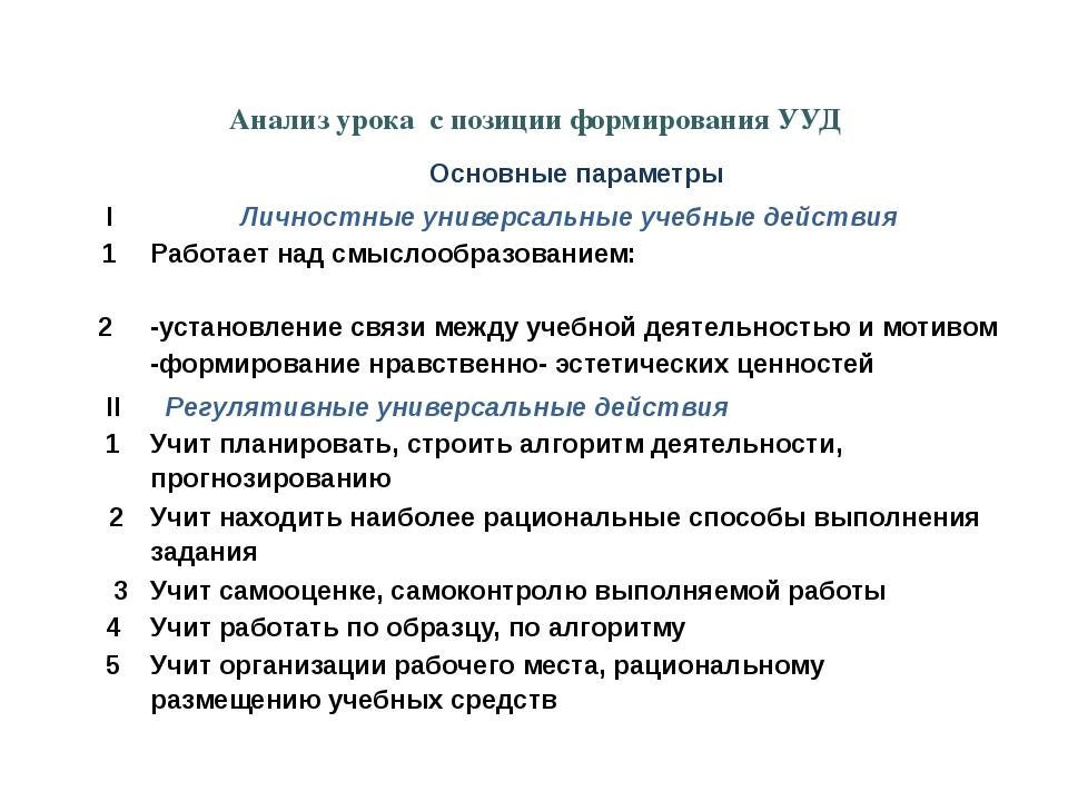 Анализ урока с позиции формирования УУД Основные параметры I Личностные униве...