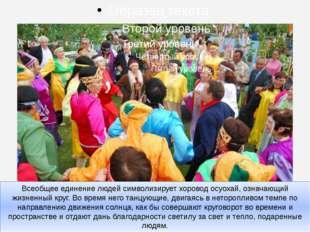 Всеобщее единение людей символизирует хоровод осуохай, означающий жизненный к