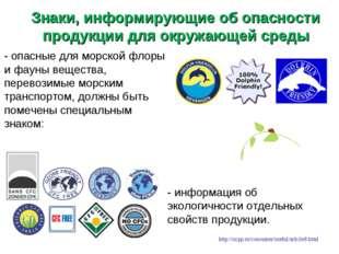 Знаки, информирующие об опасности продукции для окружающей среды - опасные дл