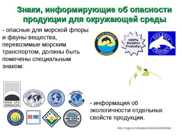 Знаки, информирующие об опасности продукции для окружающей среды - опасные дл...