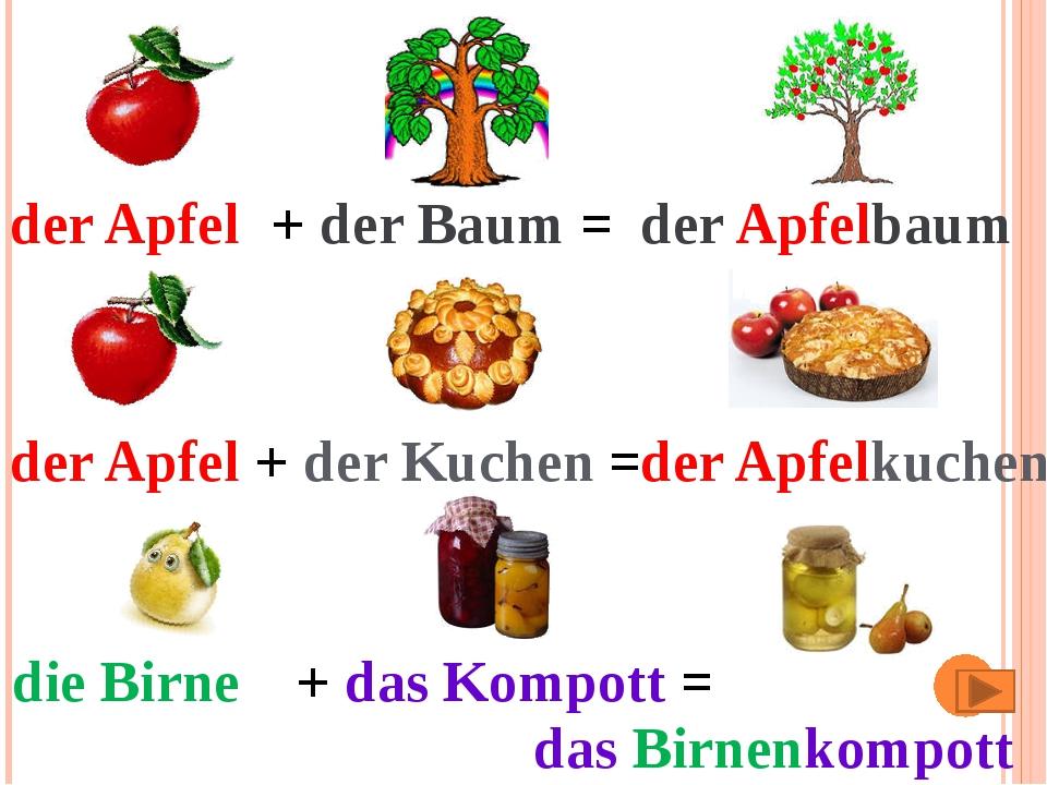 der Apfel + der Baum = der Apfelbaum der Apfel + der Kuchen = der Apfelkuchen...