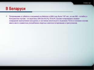 В Беларуси Потерпевшими от убийств и покушений на убийство в 2006 году были 1