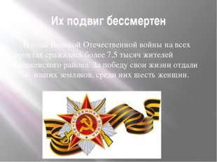 Их подвиг бессмертен В годы Великой Отечественной войны на всех фронтах сража