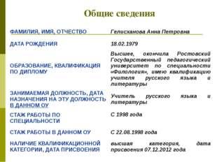 Общие сведения ФАМИЛИЯ, ИМЯ, ОТЧЕСТВО Гелисханова Анна Петровна ДАТА РОЖДЕН