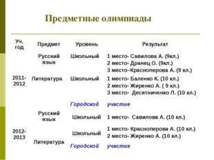 Предметные олимпиады Уч. год Предмет Уровень Результат 2011-2012 Русский язык