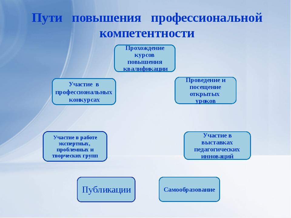 Пути повышения профессиональной компетентности