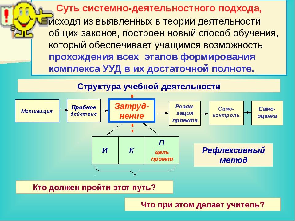 Компетентностно-деятельностный подход «Знаньевый» подход ЗУНы Качество % Мот...