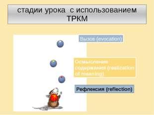 стадии урока с использованием ТРКМ Вызов (evocation) Осмысление содержания (r