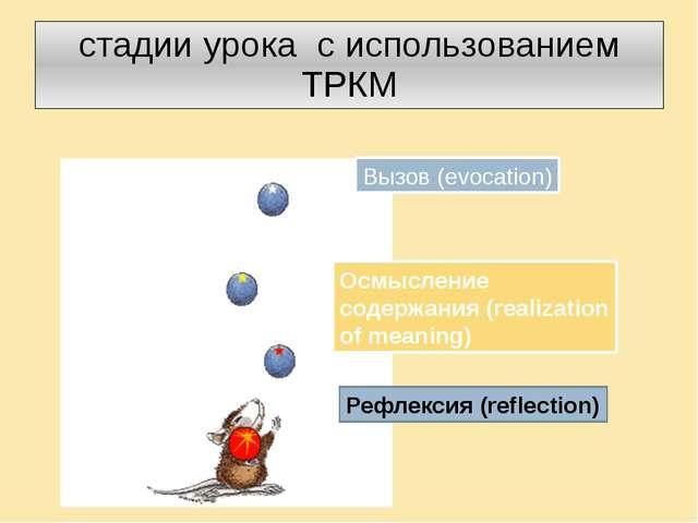стадии урока с использованием ТРКМ Вызов (evocation) Осмысление содержания (r...