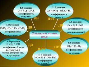 Согласны ли вы, что: 1.В реакции Ca + Cl2→ CaCl2 коэффициенты не нужны. 2. В