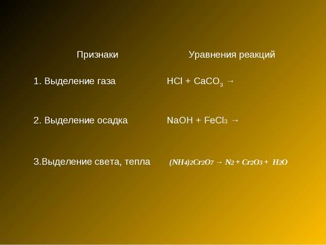 ПризнакиУравнения реакций 1. Выделение газаHCl + СаCO3 → 2. Выделение осадк...
