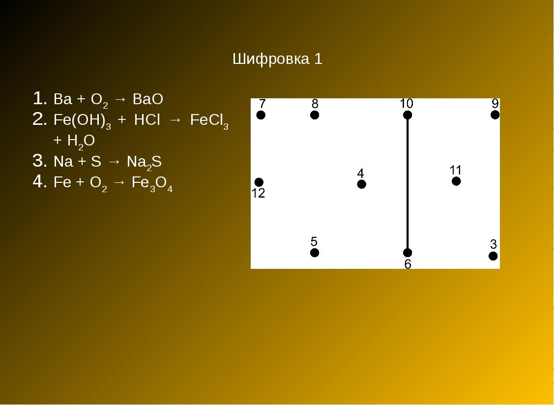 Шифровка 1 Ba + O2 → BaO Fe(OH)3 + HCl → FeCl3 + H2O Na + S → Na2S Fe + O2 →...