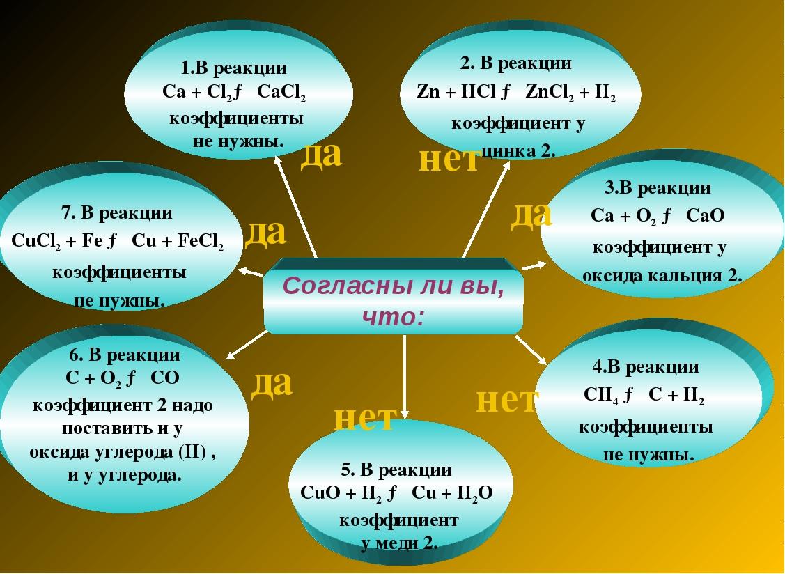 Согласны ли вы, что: 1.В реакции Ca + Cl2→ CaCl2 коэффициенты не нужны. 2. В...