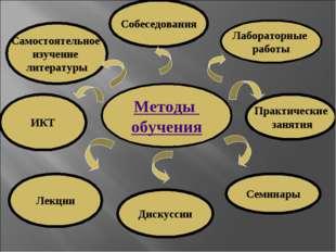 Методы обучения Самостоятельное изучение литературы Лабораторные работы ИКТ П