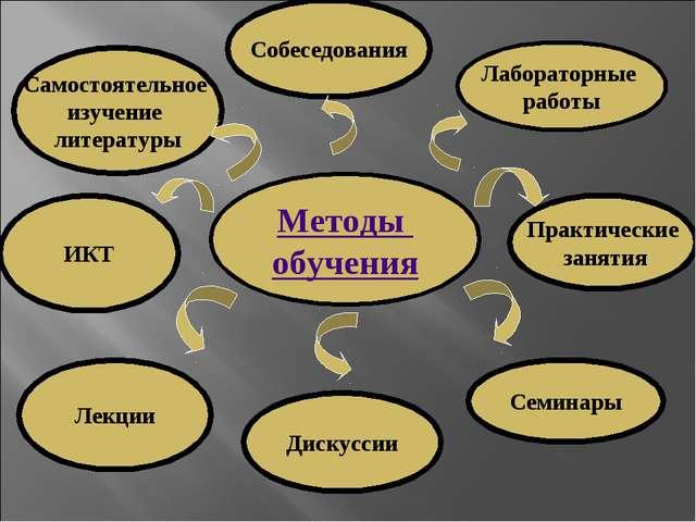 Методы обучения Самостоятельное изучение литературы Лабораторные работы ИКТ П...