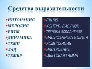 ИНТОНАЦИЯ МЕЛОДИЯ РИТМ ДИНАМИКА ТЕМП ЛАД ТЕМБР ЛИНИЯ КОНТУР, РИСУНОК ТЕХНИКА