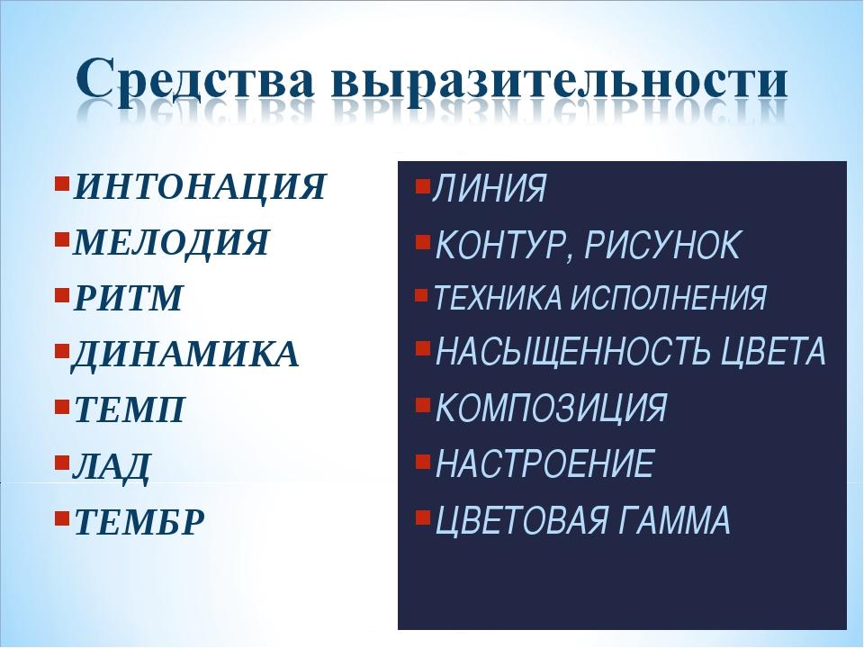 ИНТОНАЦИЯ МЕЛОДИЯ РИТМ ДИНАМИКА ТЕМП ЛАД ТЕМБР ЛИНИЯ КОНТУР, РИСУНОК ТЕХНИКА...