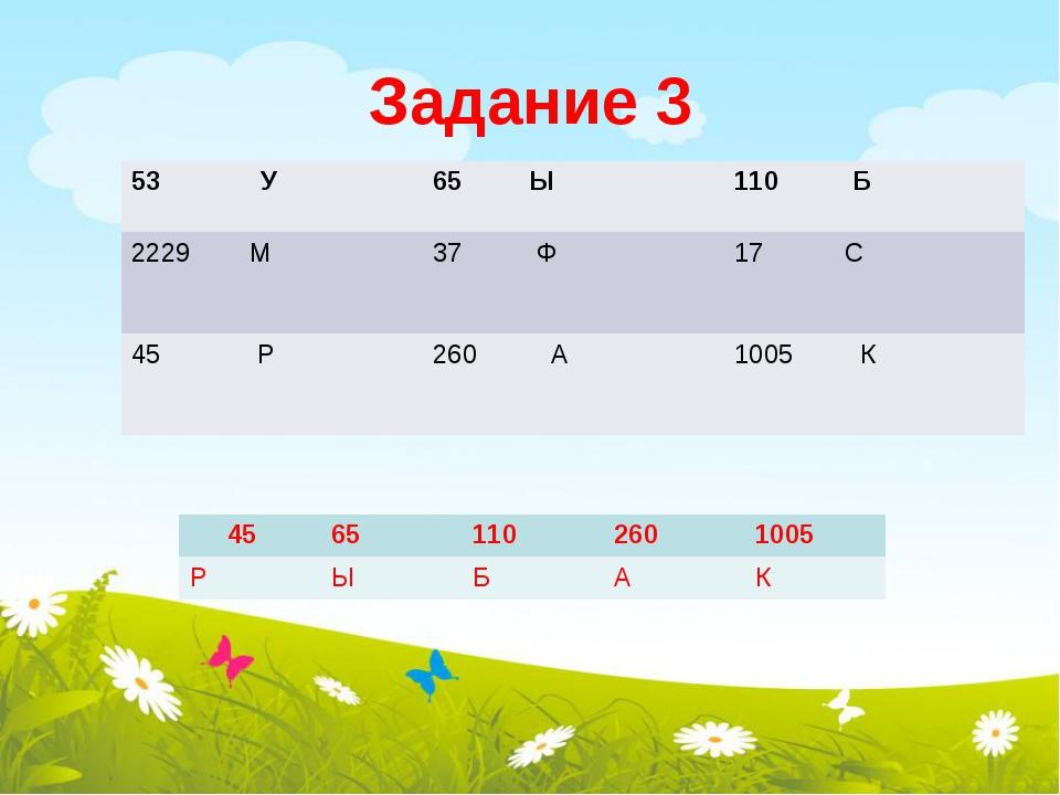 Задание 3 У 65Ы 110Б 2229 М 37 Ф 17 С 45Р 260А 1005К 45 65 110 260 1005 Р Ы Б...