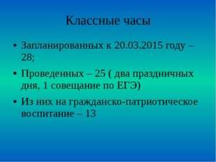 Классные часы Запланированных к 20.03.2015 году – 28; Проведенных – 25 ( два