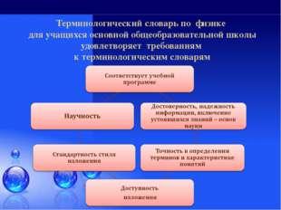 Терминологический словарь по физике для учащихся основной общеобразовательной