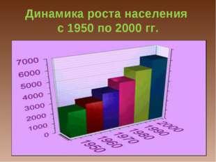 Динамика роста населения с 1950 по 2000 гг.