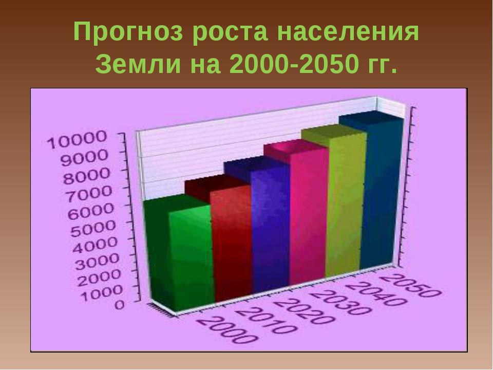 Прогноз роста населения Земли на 2000-2050 гг.