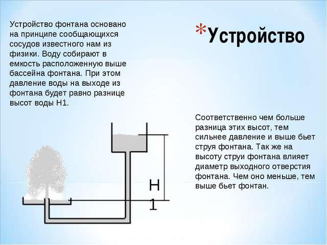 Устройство Устройство фонтана основано на принципе сообщающихся сосудов извес...