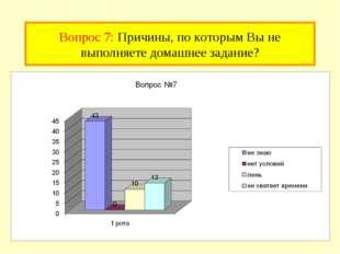 Вопрос 7: Причины, по которым Вы не выполняете домашнее задание?