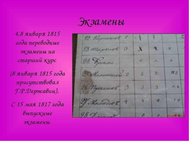 Экзамены 4,8 января 1815 года переводные экзамены на старший курс (8 января 1...