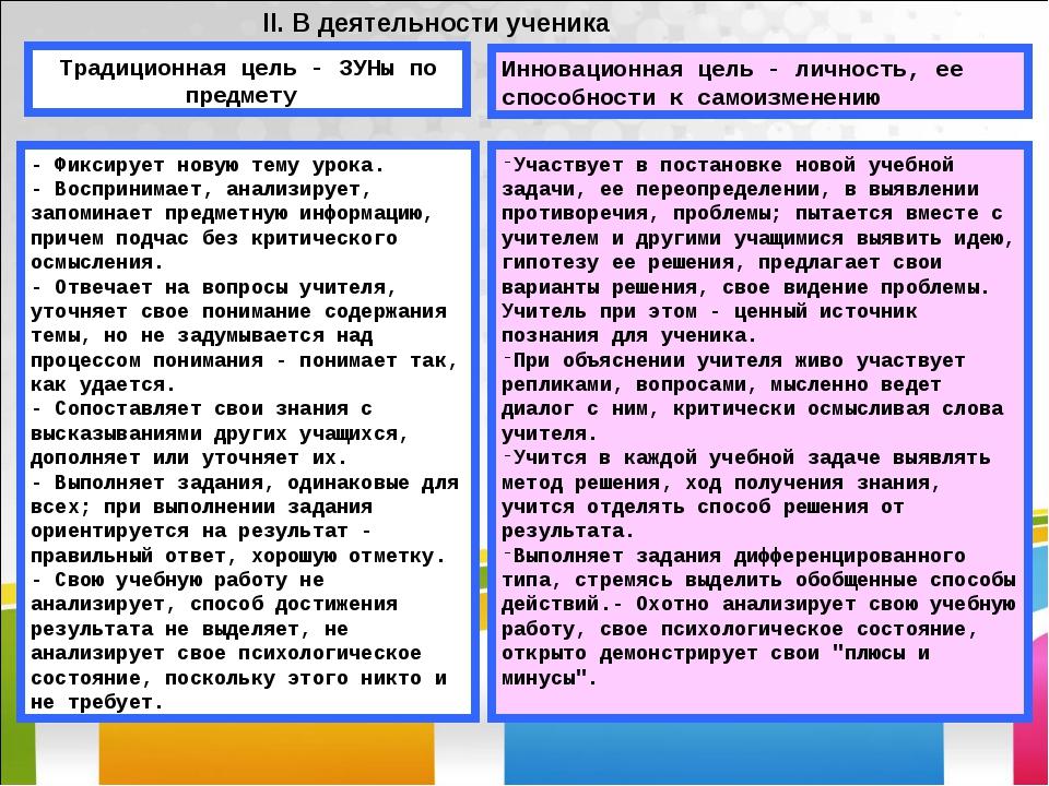 II. В деятельности ученика Традиционная цель - ЗУНы по предмету Инновационная...