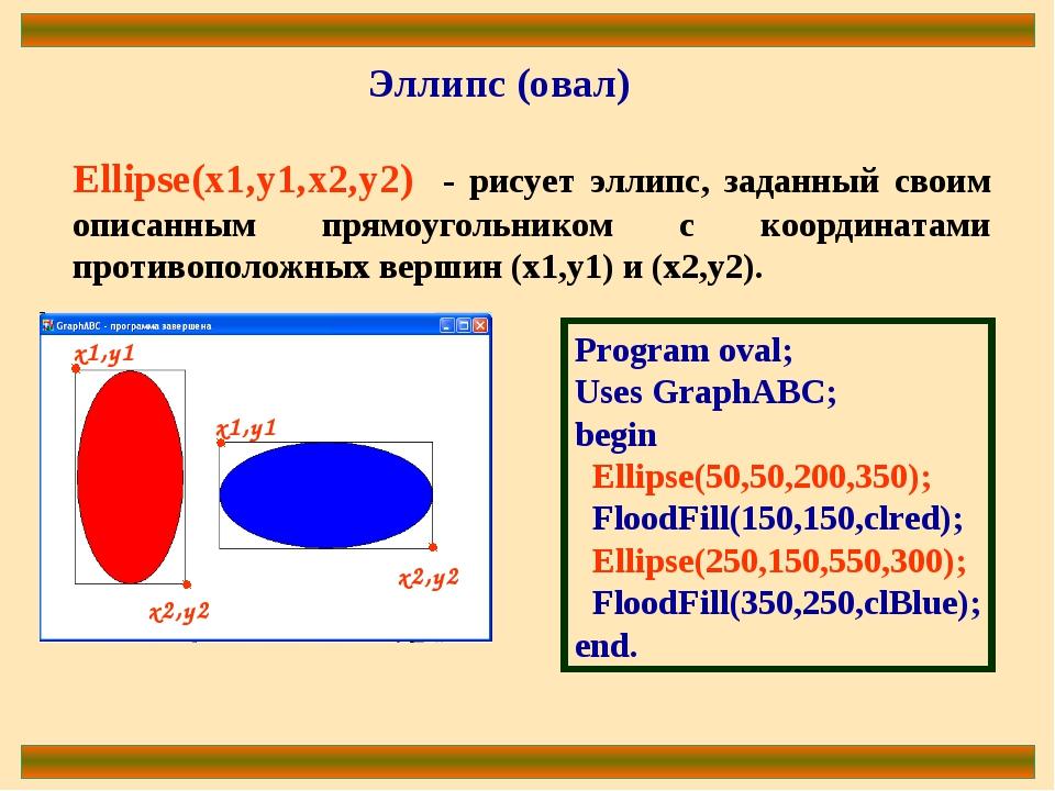 Эллипс (овал) Ellipse(x1,y1,x2,y2) - рисует эллипс, заданный своим описанным...