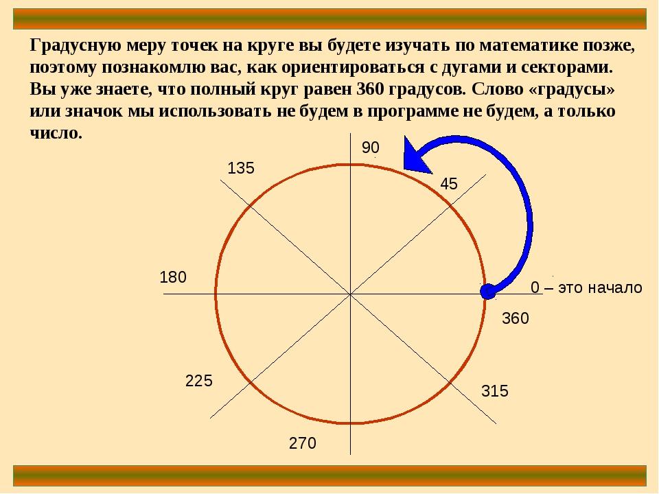 Градусную меру точек на круге вы будете изучать по математике позже, поэтому...