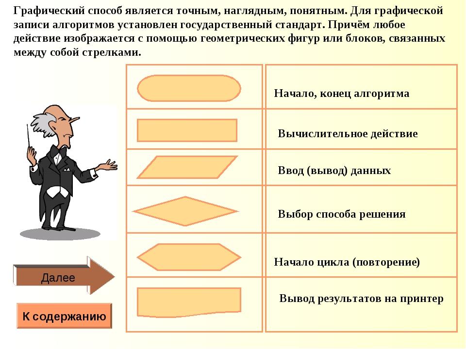 Вычислительное действие Графический способ является точным, наглядным, понятн...