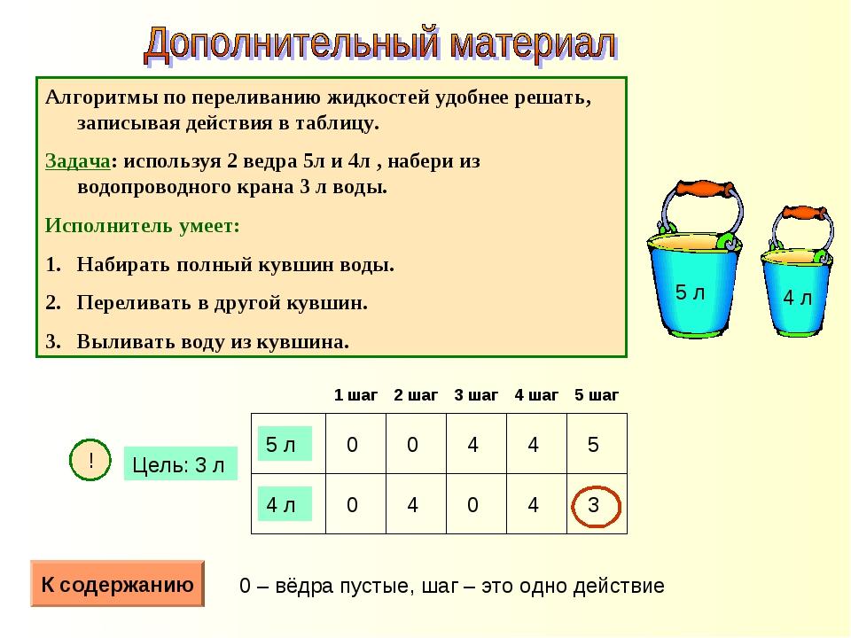 Алгоритмы по переливанию жидкостей удобнее решать, записывая действия в табли...