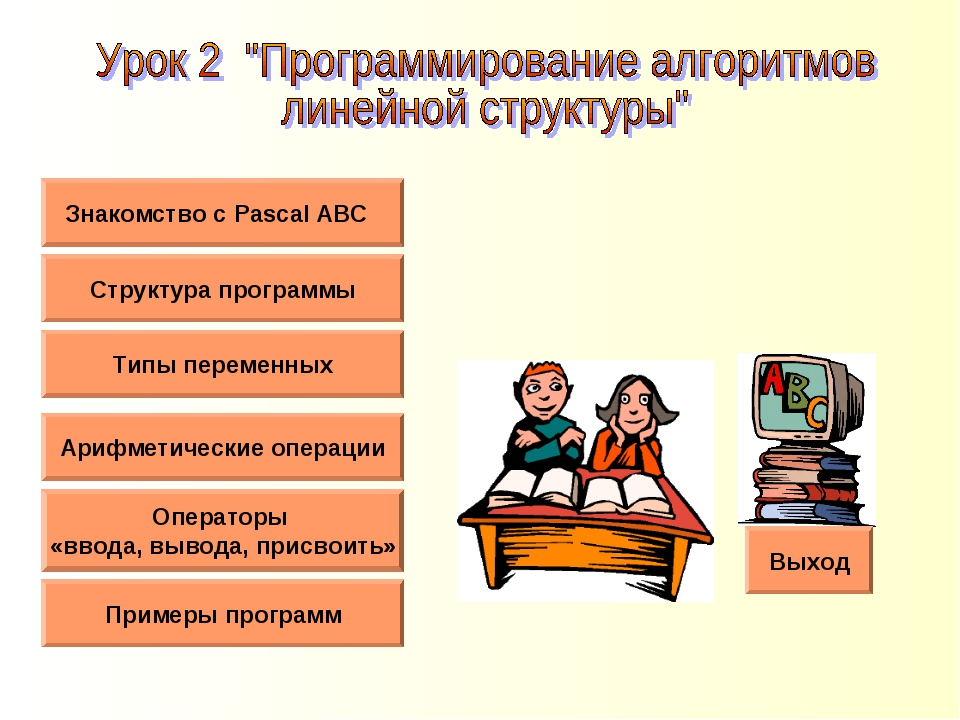 Выход Структура программы Знакомство с Pascal ABC Операторы «ввода, вывода, п...