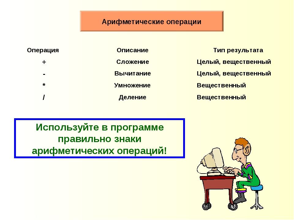 Арифметические операции Используйте в программе правильно знаки арифметически...