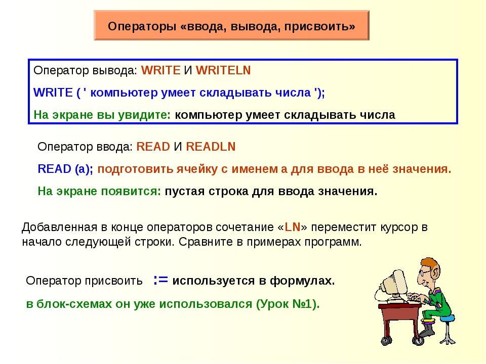 Операторы «ввода, вывода, присвоить» Оператор вывода: WRITE И WRITELN WRITE (...
