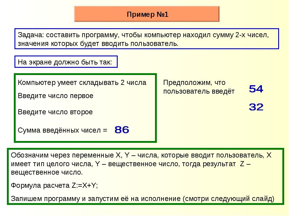 Пример №1 Задача: составить программу, чтобы компьютер находил сумму 2-х чис...