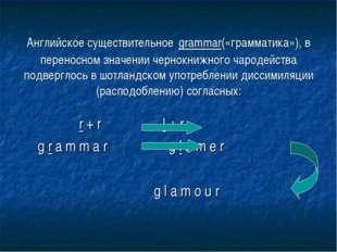 r + r l + r g r a m m a r g l a m e r g l a m o u r Английское существительн