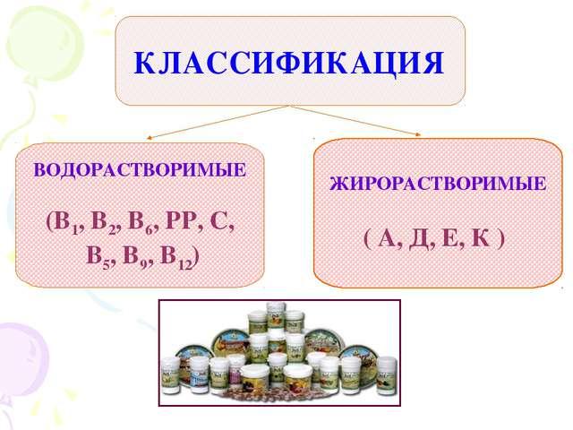 КЛАССИФИКАЦИЯ ВОДОРАСТВОРИМЫЕ (В1, В2, В6, РР, С, В5, В9, В12) ЖИРОРАСТВОРИМЫ...