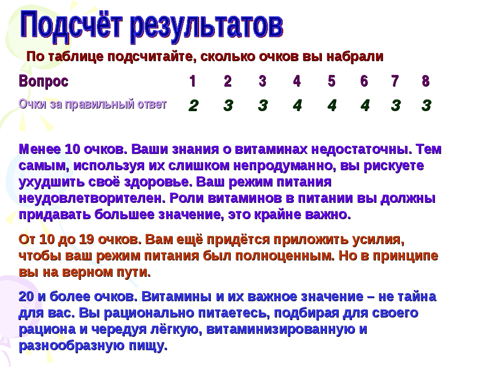 По таблице подсчитайте, сколько очков вы набрали Менее 10 очков. Ваши знания...