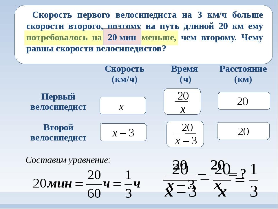 20 х – 3 х 20 Составим уравнение: 20 мин Велосипедист от озера до деревни еха...