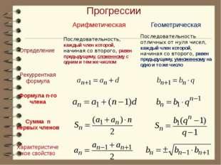 Прогрессии Арифметическая Геометрическая Определение Последовательность,кажды