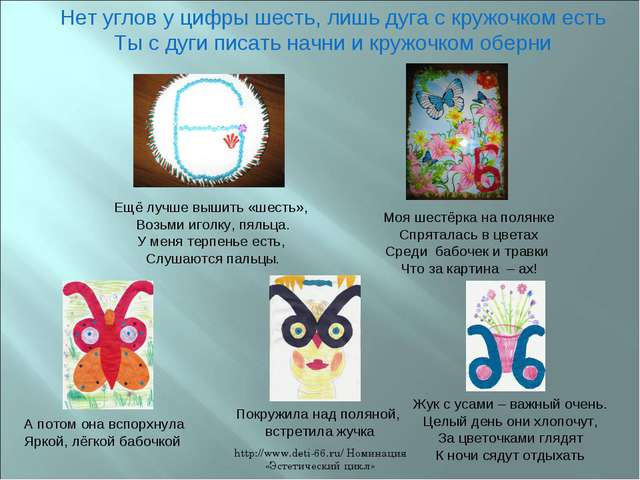http://www.deti-66.ru/ Номинация «Эстетический цикл» Нет углов у цифры шесть,...
