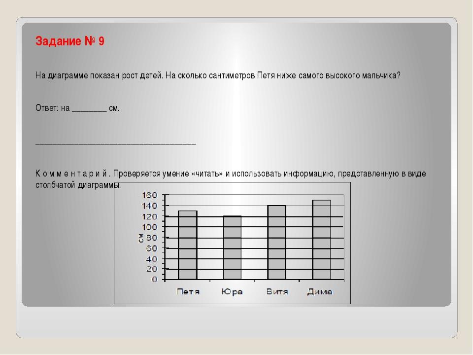 Задание № 9 На диаграмме показан рост детей. На сколько сантиметров Петя ниж...