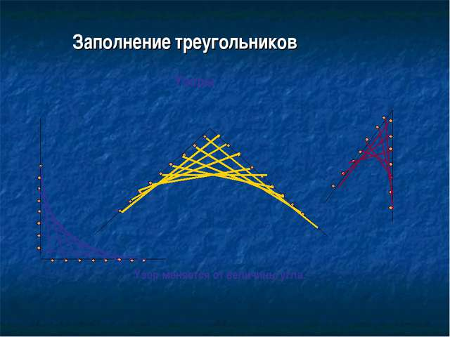 Заполнение треугольников