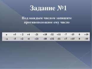 Задание №1 Под каждым числом запишите противоположное ему число а +5 - 2 +4 -