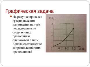 . . Графическая задача На рисунке приведен график падения напряжения на тре