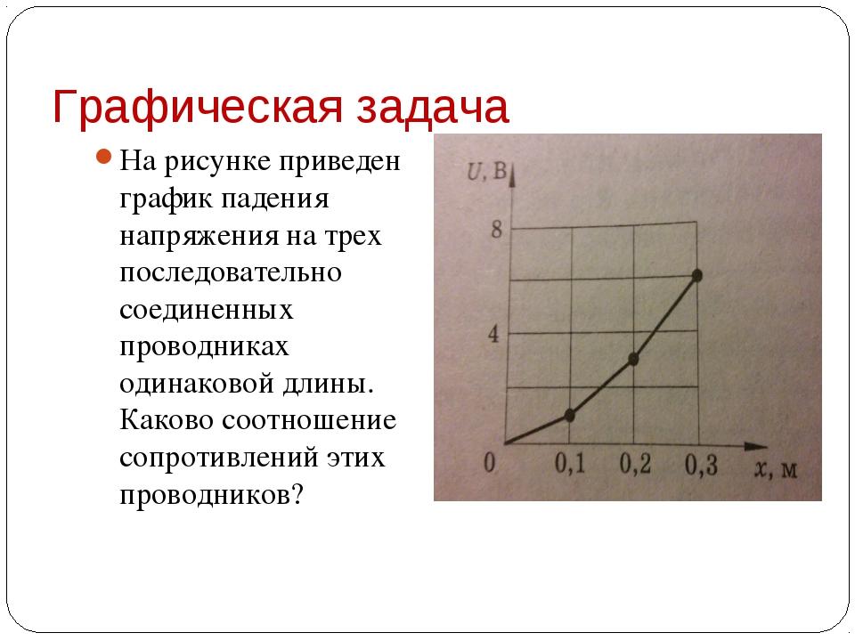 . . Графическая задача На рисунке приведен график падения напряжения на тре...